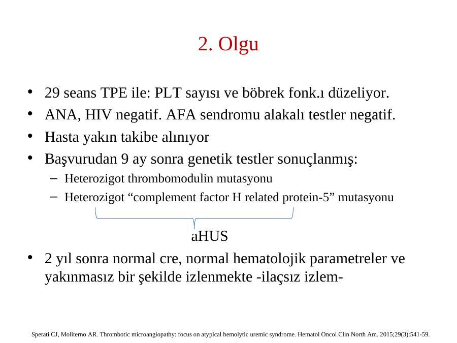 Screeningul ANA (pe celule HEp-2)