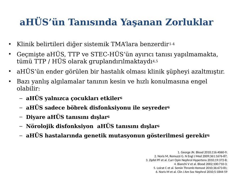 boli sistemice de țesut conjunctiv in vitro
